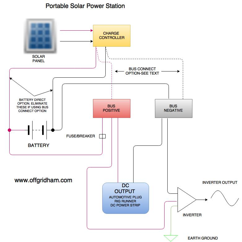 portable solar power station